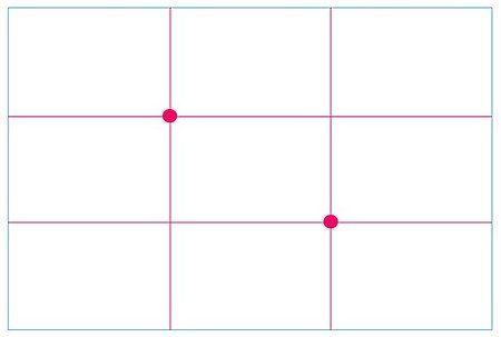 точки фокусировки, используемые в аквариумистике