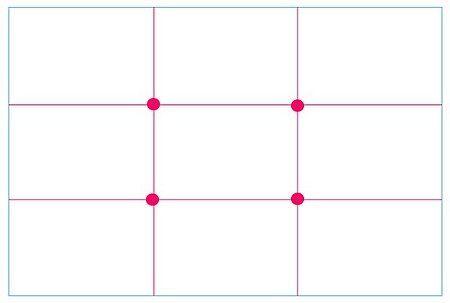 фокусные точки - правило третьего деления